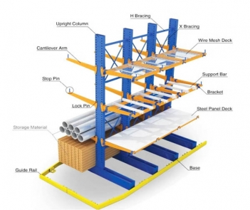 CRS Cantilever racking system